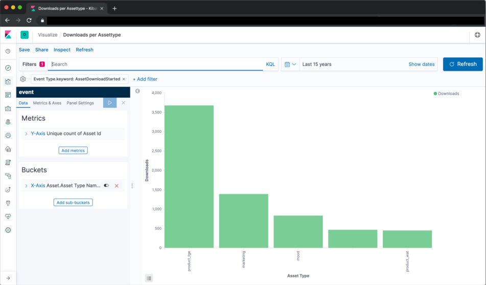 Kibana Connect Download per Assettype